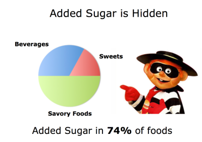 All About the Added Sugar Repository